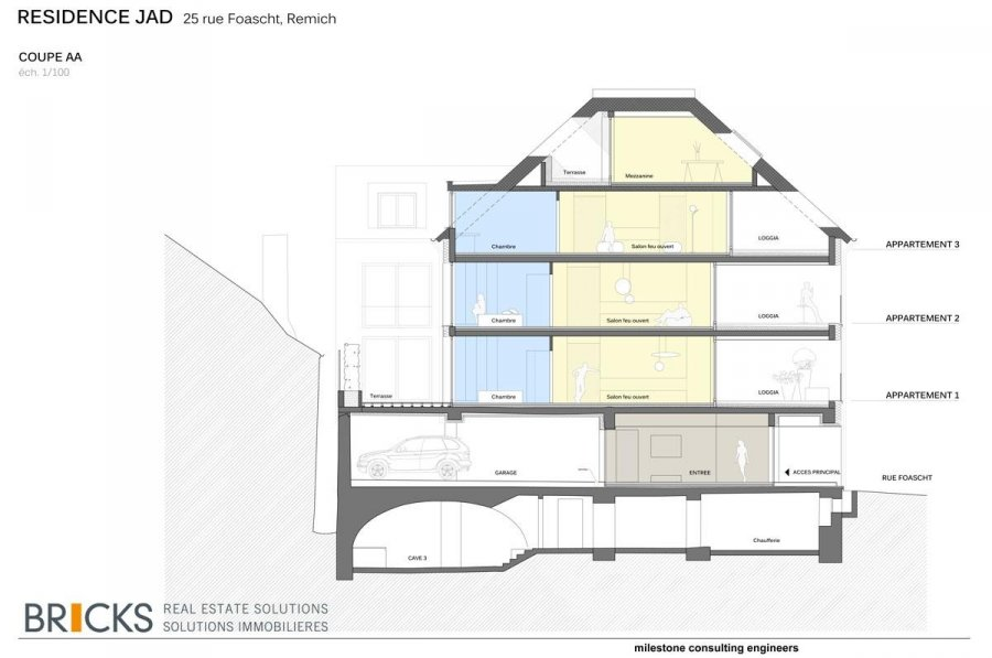 acheter appartement 4 chambres 215.83 m² remich photo 3