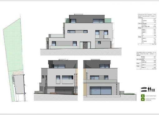 Doppelhaushälfte zum Kauf 4 Zimmer in Luxembourg (LU) - Ref. 7146357
